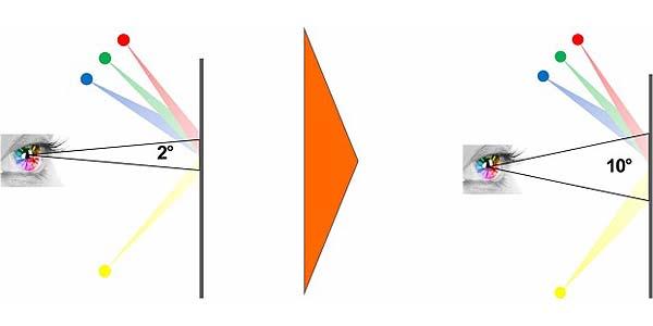 osram-percepcion-color-led