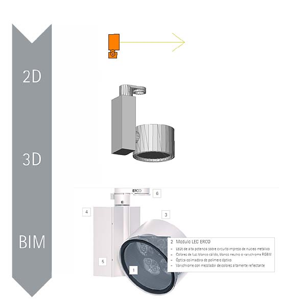erco-bim-iluminacion