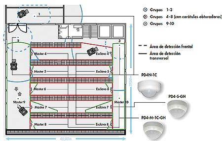 Soluciones BEG para naves y centros logísticos