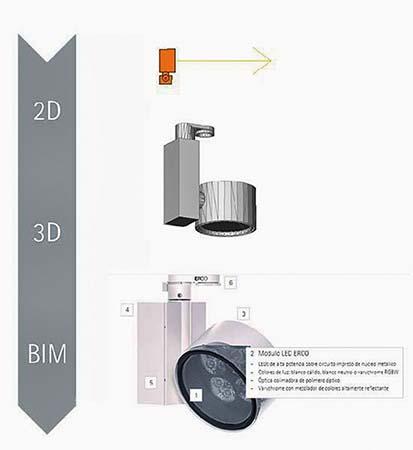 Diseño de iluminación y BIM