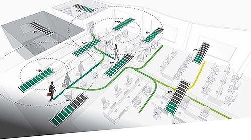 Sistema de control de iluminación descentralizado SylSmart