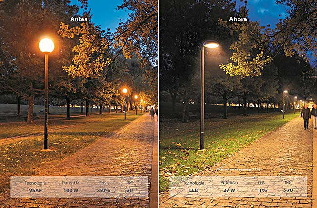 Solución polimérica Metrópoli LED 2200K de ATP Iluminación